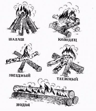 Разжигание костра: полезные советы туристам